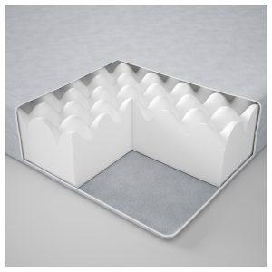IKEA - JÖMNA Polyether matras - 90x200 cm - Lichtgrijs